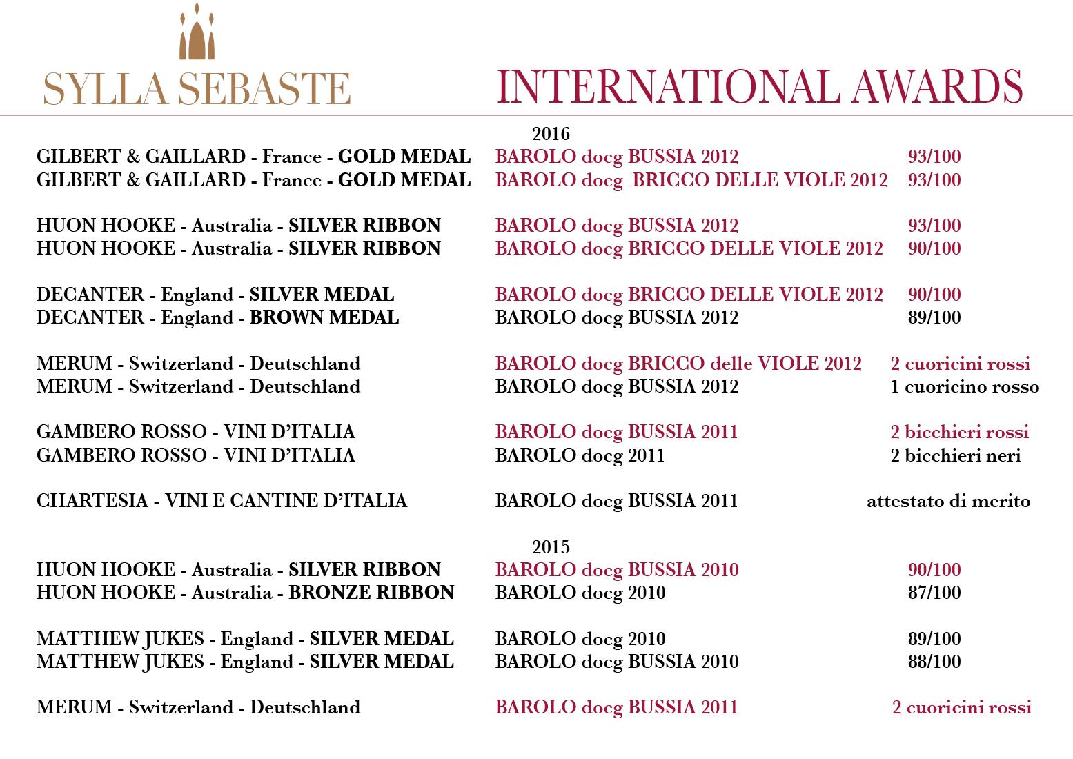 awards-history